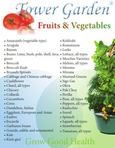 Check out the list of Fruits and Vegetables that you can grow in your Tower Garden! What are you interested in growing? Like, Share, Comment! We love to hear from you!
