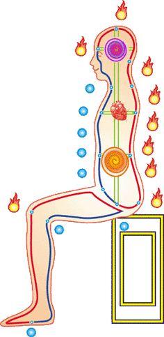 mantak chia microcosmic orbit meditation | ... the microcosmic orbit the…