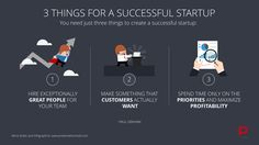 Three things you need to create a successful start up!
