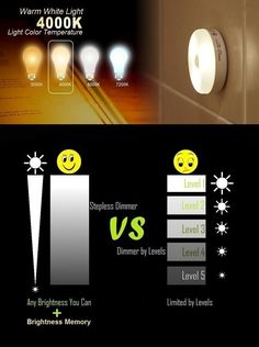 Dimmable LED Nightlight Stick-on Tap Push Novelty Light AMIR Rechargeable Book Light Magnetic Bedside Lamp Table Desk Atmosphere Mood Camping Light Lamp Touch Sensor Night Light Baby Nursery Night Light