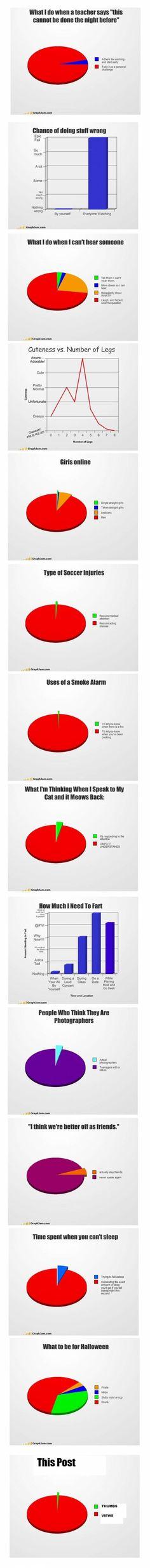 Funny Graphs