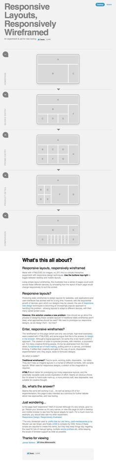 Get your responsive web design inspiration with these best and cool infographics design and make your day. These infographics are full of web design tips! Layout Design, Design De Configuration, Web Layout, Tool Design, App Design, Wireframe Design, Website Design, Website Layout, Design Thinking