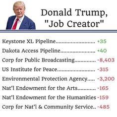 Trump Lies