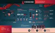 Infographic: Female Oppression and The HIV Epidemic on Behance