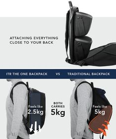 8f444f3423 ITR Studio sammelt Geld für The World s Most Advanced Modular Backpack auf  Kickstarter! With an Advanced Modular System