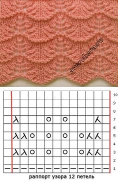 Lace knitting pattern 695. Another Old Shell cousin (4 sets of paired increases and decreases to each pattern repeat, instead of 6)
