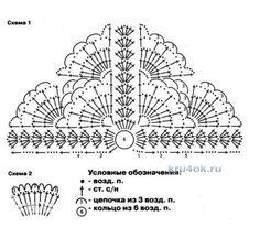 Косынка крючком. Работа Марины Гололобовой вязание и схемы вязания