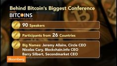 Why Are People so Excited About Bitcoin?: Video #Bitcoin