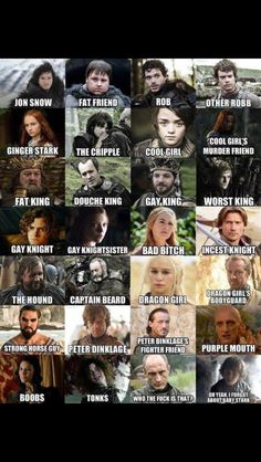 Easy guide to game of thrones characters.
