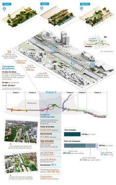 Conozca el proyecto Parques del Río, en Medellín http://www.eltiempo.com/multimedia/infografias/conozca-el-proyecto-parques-del-rio-en-medellin/15556255