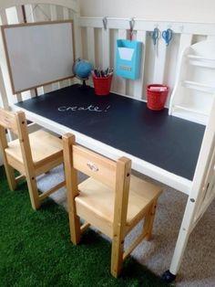 On a vu déjà l'idée de recycler la bassinette en bureau ! Intelligent! Comment sauver beaucoup d'argent en donnant une deuxième vie à un meuble qui durera, des années de temps! Mais que fait-on du matelas? HO LA BONNE IDÉE! Recouvrez-le si vous le vo