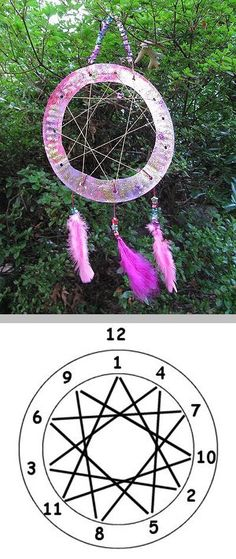 Easy dream catcher craft project for younger kids ~ Step-by-step photo tutorial by Candace Lindemann . . . ღTrish W ~ http://www.pinterest.com/trishw/ . . . #DIY
