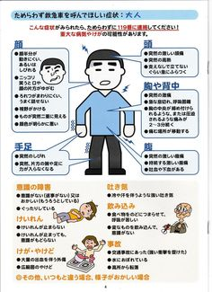 Home Health, Health Care, Health Fitness, Chart Infographic, Infographics, Emergency Management, Natural Disasters, Japanese Language, Childcare