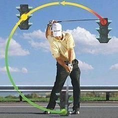 """Golf Swing Drills Find out even more relevant information on """"golf swing"""". Look at our internet site. - The simplest explanation ever of the golf swing. With the help of tour player Gary Woodland, let's take a look. Golf 7 R, Play Golf, Disc Golf, Golf Putting Tips, Best Golf Clubs, Golf Photography, Golf Simulators, Golf Videos, Golf Tips For Beginners"""