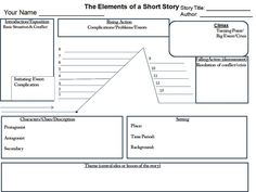 009 3 paragraph essay outline graphic organizer Google