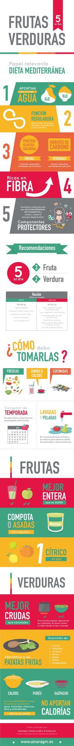 Infografía sobre la importancia de las frutas y las verduras en nuestra alimentación #dieta #dietetica #salud #infografia #diseno #ilustracion