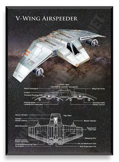 V-Wing Poster Star Wars Ship Star Wars by PatentPrintsPosters