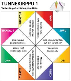 Teaching Kids, Kids Learning, Finnish Language, Positive Psychology, Early Childhood Education, Life Skills, Special Education, Self Improvement, Origami