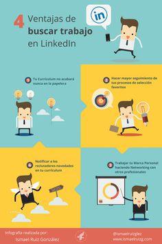 4 Ventajas de buscar trabajo en LinkedIn