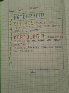 Italian Grammar, Kids Learning, Bullet Journal, Teaching, Education, Quotes, Books, 3, School Life