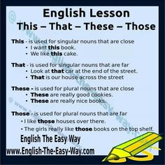 How to learn english in easiest way
