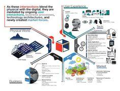 Smart Systems Newsletter