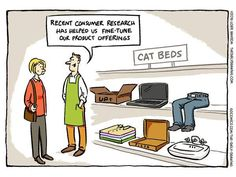Cartoon Of The Day: Cat Beds October 15 2017 at 05:13AM