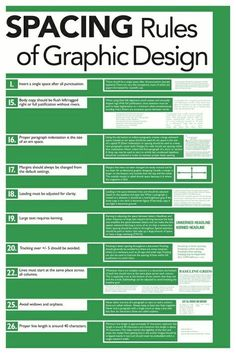 spacing rules of graphic design
