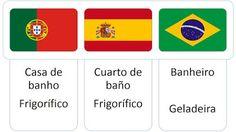 Diferencias de vocabulario entre portugués de Portugual y de Brasil 1
