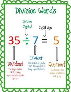 Division Strategy Mini-Posters This package includes a labelled divison problem with no remainder, a labelled division problem with a remainder (both division formats) and 6 division strategy posters. The posters have 2 versions - one uses the words dividend, quotient and divisor the other uses big number, smaller number and answer.
