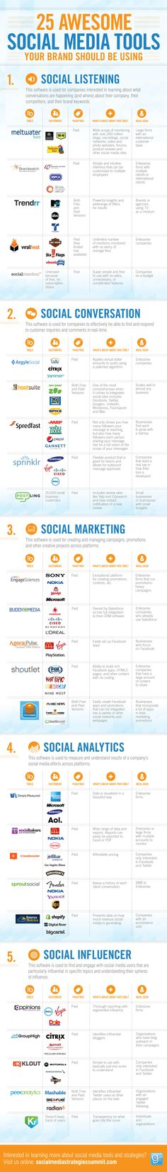 25 Awesome #SocialMedia Marketing Tools - #infographic