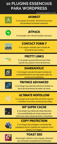 Wordpress Template, Wordpress Plugins, Ecommerce, Web Design Tools, Tool Design, Anti Spam, Ganhos Online, Youtube Hacks, Social Media Tips