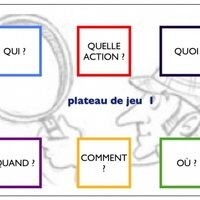 Perfect for CEFR - Je pose des questions. French Articles, French Resources, French Teacher, Teaching French, Language Activities, Teaching Activities, Phrase Interrogative, French Basics, French Worksheets