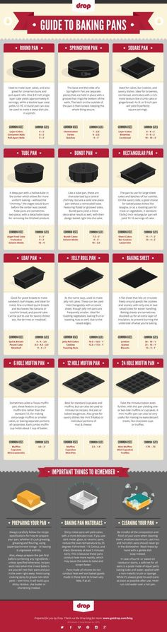 So many baking pans, so little time. Here's how to sort 'em all out. See more at Get Drop.