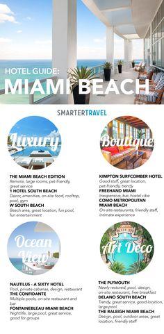 The Smartertravel Guide To Miami Beach