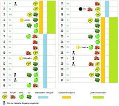 Kalendarz biodynamiczny