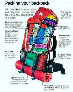 Camping And Hiking, Thru Hiking, Backpacking Tips, Hiking Tips, Camping Survival, Hiking Gear, Hiking Backpack, Family Camping, Camping Hacks