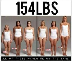 All these women weigh 154 pounds. Just a number on the scale. Notice the 4 in the middle are all very close in height so would also have the same BMI. What does that tell you about BMI? Forme Fitness, Bmi, Bodybuilding, Fitness Motivation, Daily Motivation, Finding Motivation, Lose Weight, Weight Loss, Lose Fat