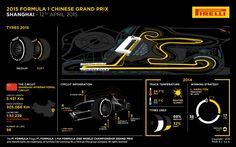 China Grand Prix Preview: Shanghai, April 9-12, 2015 Shanghai, China, Chinese Grand Prix, E Motor, Formula E, Checkered Flag, Keep Fighting, Motogp, Ferrari