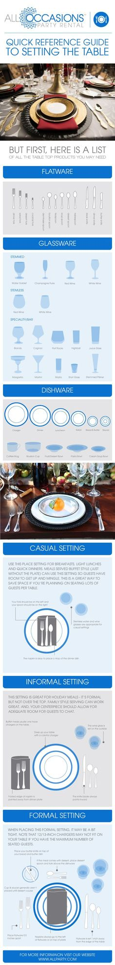 Quick Reference Guide to Setting the Table. Setting the Table Infographic! We try our best to bring you the very best in product selection. This is why we have close to 50 varieties of dishware collections, patterns and concepts, 21 full line collections of glassware and 18 flatware collections. We also understand that settin