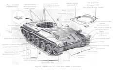 L'AMX 13 CANON Armored Vehicles, Military Vehicles, Tanks, Sci Fi, French, History, Water, Midget Man, Walking