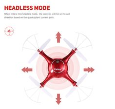 syma x5uw 720p hd camera wifi fpv quadcopter rc drone barometer set height function and one extra battery rtf