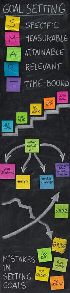 Goal setting                                                                                                                                                                                 More