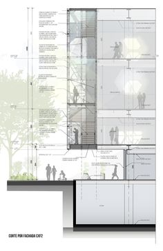 sports news: Liverpool Insurgentes Department Store / Rojkind Arquitectos - Mexi. - Daily Sports News & Live Stream Fotball Channel Detail Architecture, Plans Architecture, Architecture Graphics, Architecture Drawings, Interior Architecture, Famous Architecture, Interior Design, Planer Layout, Retail Facade