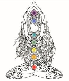 Chakras Goddess Spir