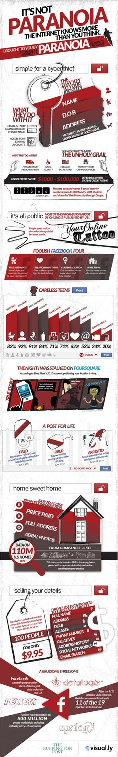 It's Not Paranoia: The #Internet Knows More Than You Think #infografía
