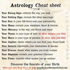 Learn Astrology, Astrology Zodiac, Zodiac Signs, Free Astrology Chart, Astrology Meaning, Moon Astrology, Astrology Signs, Just In Case, Just For You