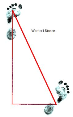 Ideal Foot Placement for Warrior I & Warrior II