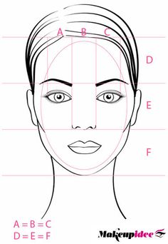 scheme based facial and distances forehead, eyes, nose, mouth.