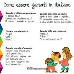 There are lots of ways to learn a language, but nothing can beat actually visiting and studying in the country where the language is spoken. Daily immersion in the language and culture is the key to gaining proficiency in a language. Italian Grammar, Italian Vocabulary, Italian Phrases, Italian Words, Italian Language, Italian Proverbs, Learn To Speak Italian, Italian People, Italian Lessons